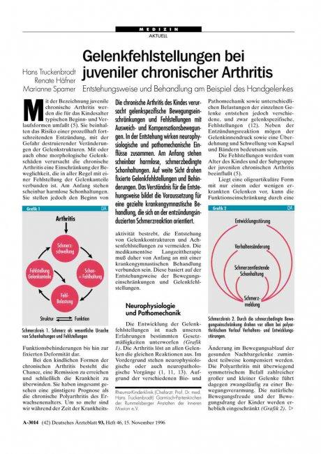 Gelenkfehlstellungen bei juveniler chronischer Arthritis: Entstehungsweise und Behandlung am Beispiel des Handgelenkes