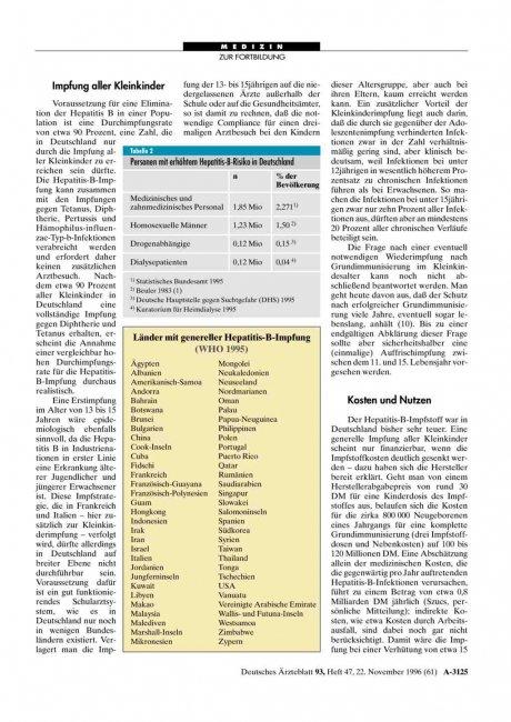 Länder mit genereller Hepatitis-B-Impfung: (WHO 1995)