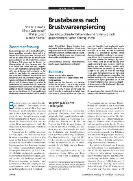Brustabszess nach Brustwarzenpiercing: Übersicht publizierter Fallberichte und Forderung nach gesundheitspolitischen Konsequenzen