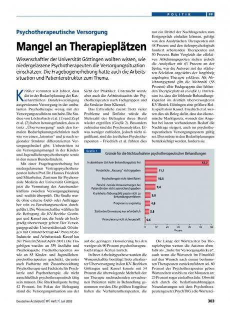 Psychotherapeutische Versorgung: Mangel an Therapieplätzen