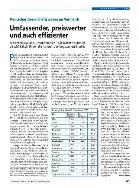 Deutsches Gesundheitswesen im Vergleich: Umfassender, preiswerter und auch effizienter