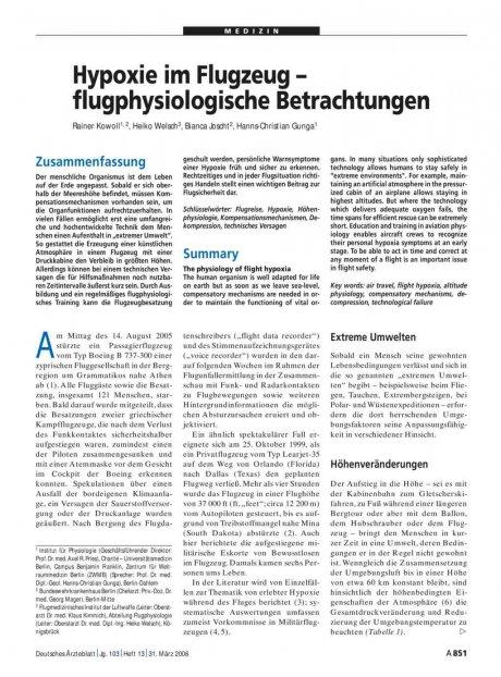 Hypoxie im Flugzeug – flugphysiologische Betrachtungen