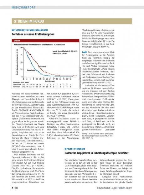 Metastasiertes Pankreaskarzinom: Folfirinox als neue Erstlinienoption