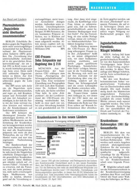 Krankenhaus-Rahmenplan 1991 für Gesamtberlin