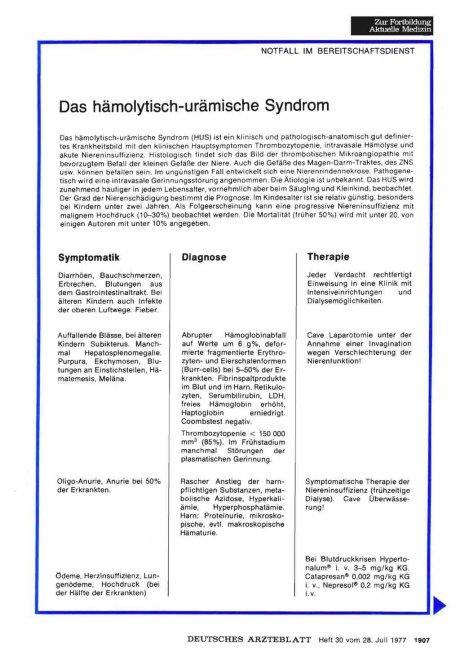 Das hämolytisch-urämische Syndrom