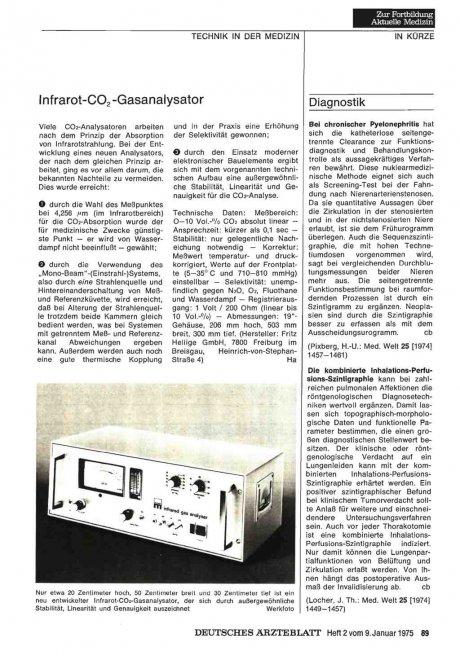 Infrarot-CO2 -Gasanalysator