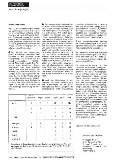 Differentialdiagnose der Frühgeburt: Physikalische und biochemische Parameter