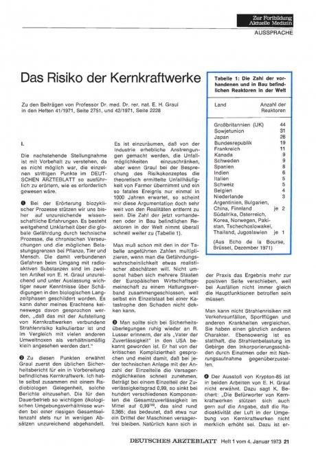 Das Risiko der Kernkraftwerke: I.