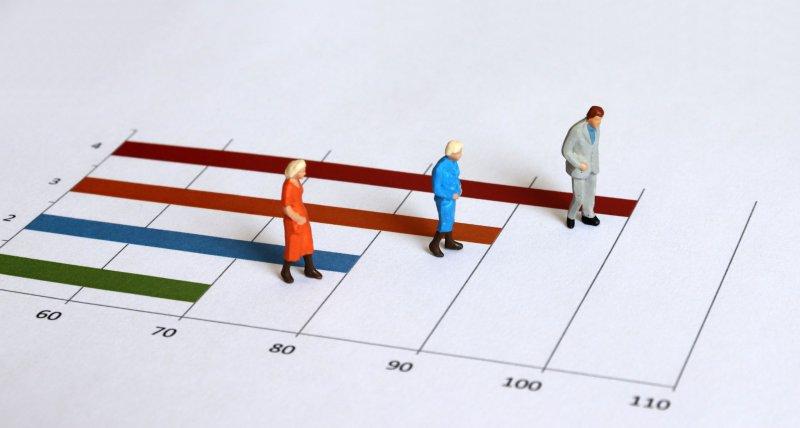 COVID-19: Stärkster Rückgang der Lebenserwartung seit dem 2. Weltkrieg