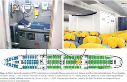 Patient-transport compartment (PTC) for intensive care on board Lufthansa commercial long-distance aircraft on intercontinental routes