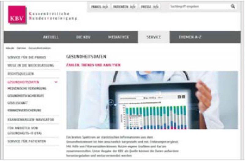 www.kbv.de/html/gesundheitsdaten.php